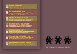 seven deadly sins 7 deadly sins mat shore