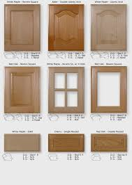 Types Of Glass For Kitchen Cabinet Doors 71 Beautiful Endearing Kitchen Cabinet Door Types Gallery Glass