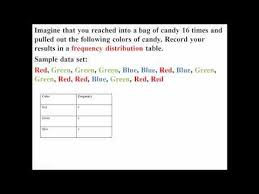 Two Way Frequency Tables S Cp 4 Classroom Assessments Homework Videos Lesson Plans