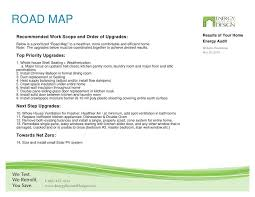 audit spreadsheet templates faceboul com