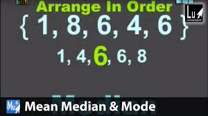 mean median u0026 mode song u2013 learn statistics u2013 learning upgrade app