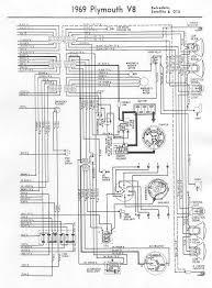 mopar wiring diagrams 1970 linkinx com