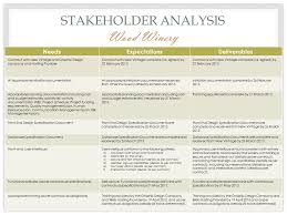 website implementation project proposal wood winery ppt download