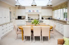 Home Decor Trends Uk 2016 by Recent Trends Cool Modern Kitchen Design Resistant Materials