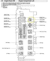 wiring diagram for toyota camry 1999 toyota electrical wiring