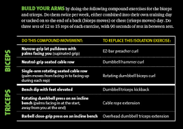 strong armed oxygen magazine