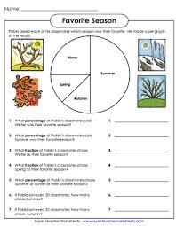 pie graph worksheets circle graphs