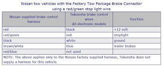 brake controller wiring
