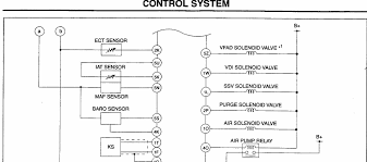 Rx 8 Technical Info Cel Codes Pcm Pin List Collision Guide
