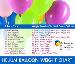 balloon grams helium balloon weight chart balloons and weights