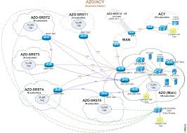 Cisco Route Map by Tested Deployments And Site Models Cisco