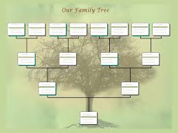 family tree chart template exle