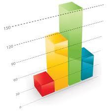 สวนดุสิตโพล ชี้ ปชช.สนใจข่าวซักฟอกแค่11.63% ไม่เหมาะสมถึง 48.58%