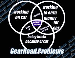 Project Car Memes - always working on your project car in one way or another