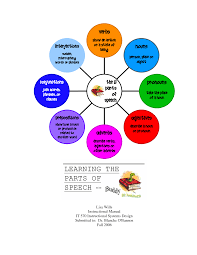 verbs and adverbs lessons tes teach