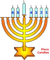 chanukah days akhlah the children s learning network hanukkah
