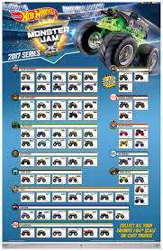wheel monster jam trucks list wheels 2017 monster jam collectors series monster jam