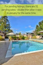California Real Estate Market 10 Best Danville Ca Real Estate Market Update February 2017 Images