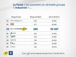 bureau de change banque postale hubday la poste la transformation du réseau des bureaux de postes