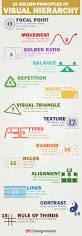 rules of home design 15 golden principles of visual hierarchy infographics