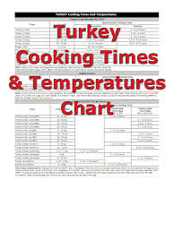 turkey cooking times how to cooking tips recipetips