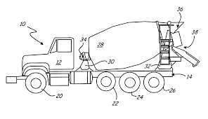 patent us7722243 automatic drum rotation control concrete