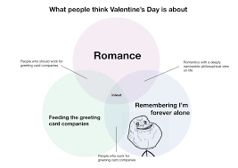 greeting card companies image 698676 forever alone your meme