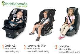 car buying guide buying guide car seats