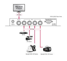 marshall vsw 2000 4x1 3g hd sdi switcher