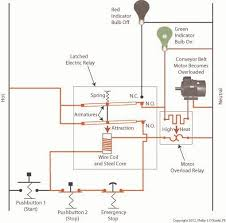 furnas contactor diagram furnas motor starter wiring diagram