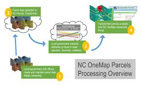Geometry Map Project Nc Onemap U003e Parcels For North Carolina