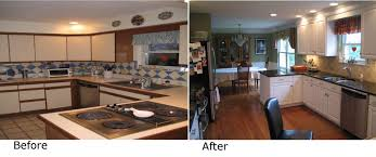 Cincinnati Kitchen Cabinets Kitchen Remodeling In Cincinnati Oh Remodel Cincinnati