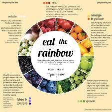 7 tips on how to eat healthy in 2016 gafollowers