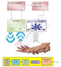 electronics engineering mini projects free seminar topics 2017
