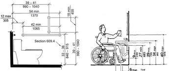 Restaurant Restroom Requirements ADA Conditions Video - Ada kitchen sink requirements