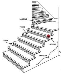 Stair Definition Staircases Types Design U0026 Construction Study Com