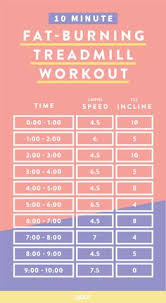 Desk Exercises To Burn Calories A Toning Calorie Burning Interval Workout Running
