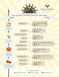 have a good thanksgiving the ultimate thanksgiving wine cheat sheet villa maria news