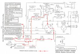 ih cub cadet forum wiring diagrams u2013 readingrat net