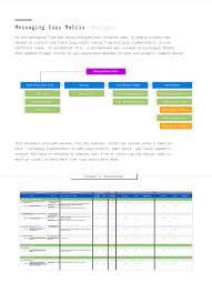 Time Study Spreadsheet Designing A Chatbot Conversation Ux Design Process Case Study