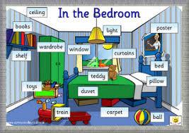 vocabulaire de la chambre le vocabulaire de la maison mon atelier d anglais