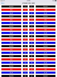 symbols 3 phase colour code 3 phase colour code nz u201a 3 phase