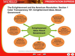 the enlightenment and the american revolution ppt download