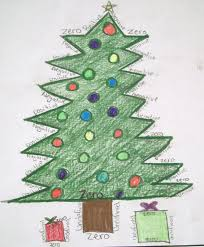 Christmas Tree Math Worksheets Math U003d Love Four Types Of Slope Pictures