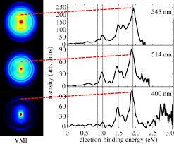 super atom molecular orbital excited states of fullerenes