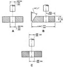 How To Read Dimensions Blueprint Understanding Industrial Blueprints Construction 53