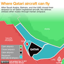 United Interactive Route Map by Qatari Flight Paths Rerouted By Gulf Crisis Qatar Al Jazeera