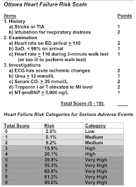 Practice Updates Archives Page 8 Of 57 Emdocs