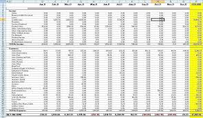 Business Income And Expense Spreadsheet Income And Expenses Spreadsheet Excel Template
