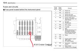 subaru vehicle dynamics control warning light subaru forester check engine light cruise flashing traction control